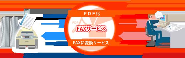 専用FAX番号提供サービス