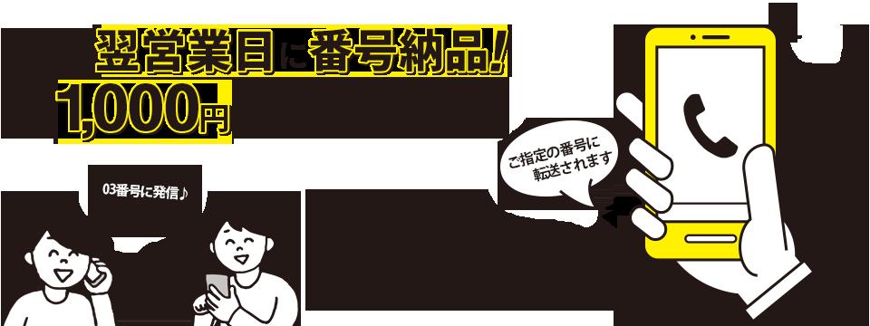お申込翌営業日に番号納品!毎月1,000円で電話番号が持てる!