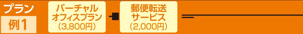【プラン例1】 バーチャルオフィスプラン(3,800円) + 郵便転送サービス(2,000円) = 月額5,800円